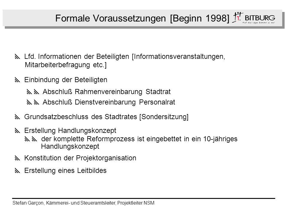 Formale Voraussetzungen [Beginn 1998]